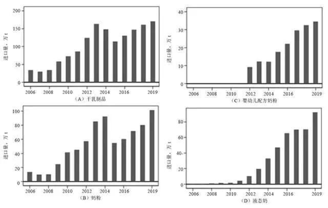 畜牧业发展分析——中国畜牧业经济形势分析及对策研究